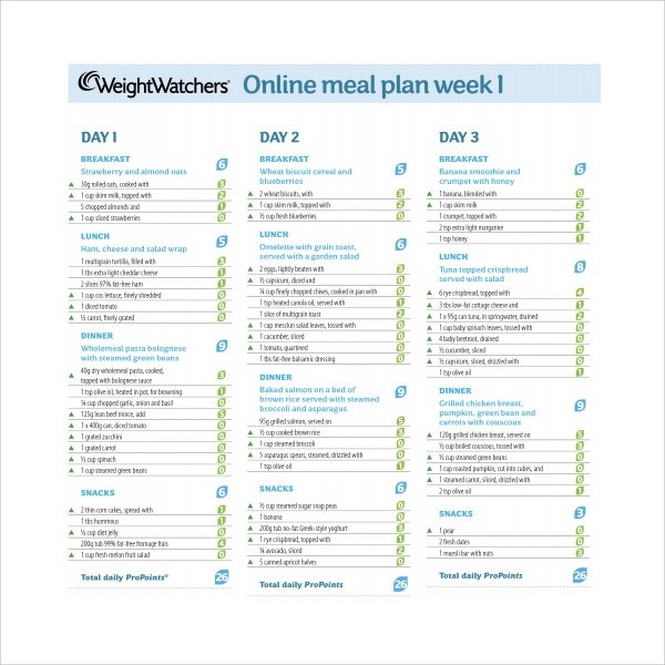 Online Reference Centre Learnalbertaca Sample Weekly Meal Plan Template 9 Free Documents In