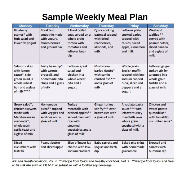 14+ Weekly Meal Plan Templates Sample Templates