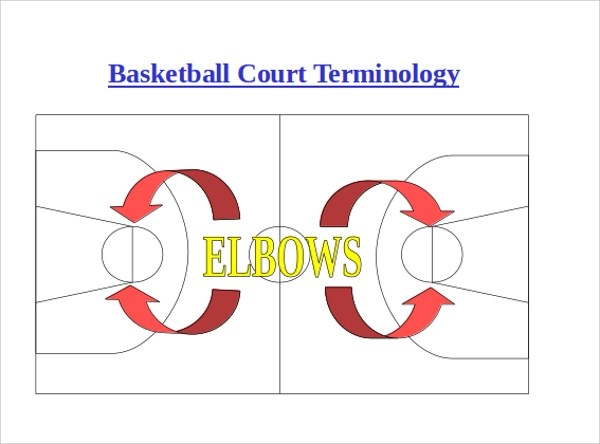 Sample Basketball PowerPoint Template - 7+ Free Documents in PPT - basketball powerpoint template