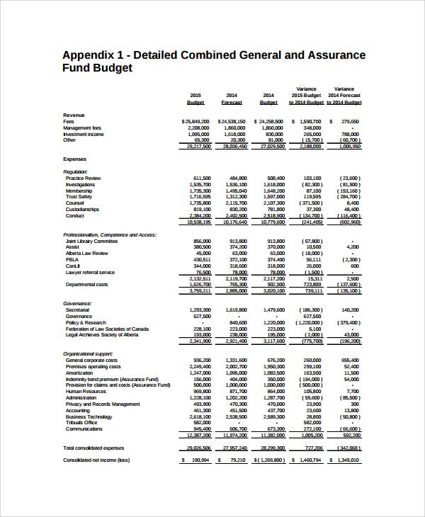 8+ Budget Estimate Templates Sample Templates