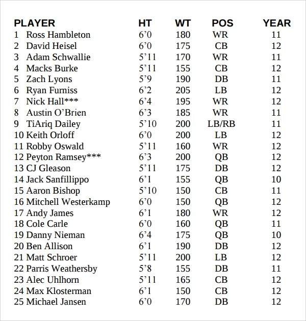 Sample Football Roster Template - 9+ Free Documents Download in - free roster templates