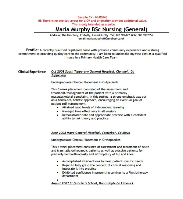 Esl application letter proofreading service for phd cheap new registered nurse resume sample of grad nursing curriculum vitae template pdf download free word yelopaper Gallery