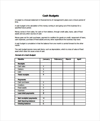 Sample Cash Budget Template -9+ Free Documents Download in ...