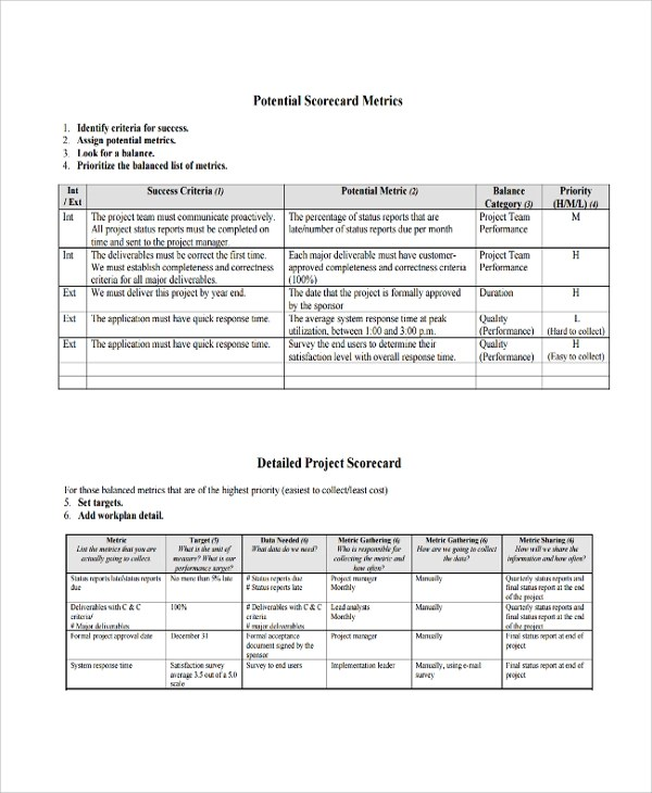 Sample Project Scorecard Template - 7+ Free Documents Download in - project prioritization template