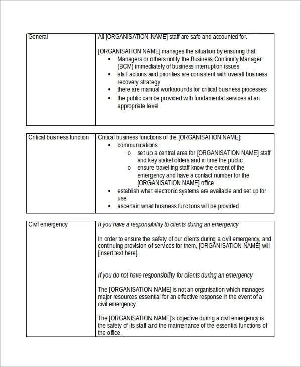 Sample Short Business Plan Template - 7+ Free Documents Download in