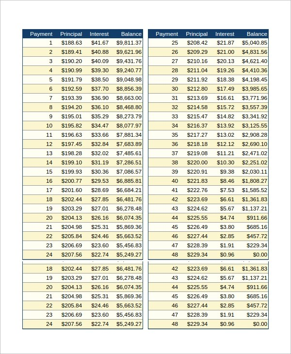 8+ Loan Amortization Calculator Templates Sample Templates