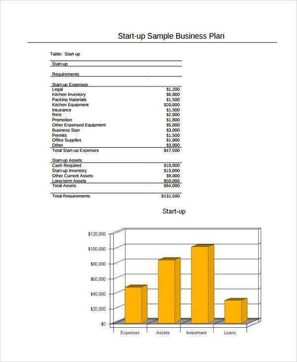 Sample Short Business Plan Template 7 Free Documents Download In