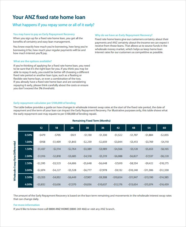 Sample Mortage Loan Calculator Templates - 6+ Free Documents