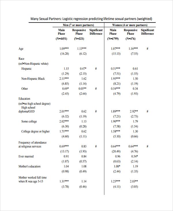 Modern Demographic Survey Template Pattern - Resume Ideas - bayaarinfo - free survey template