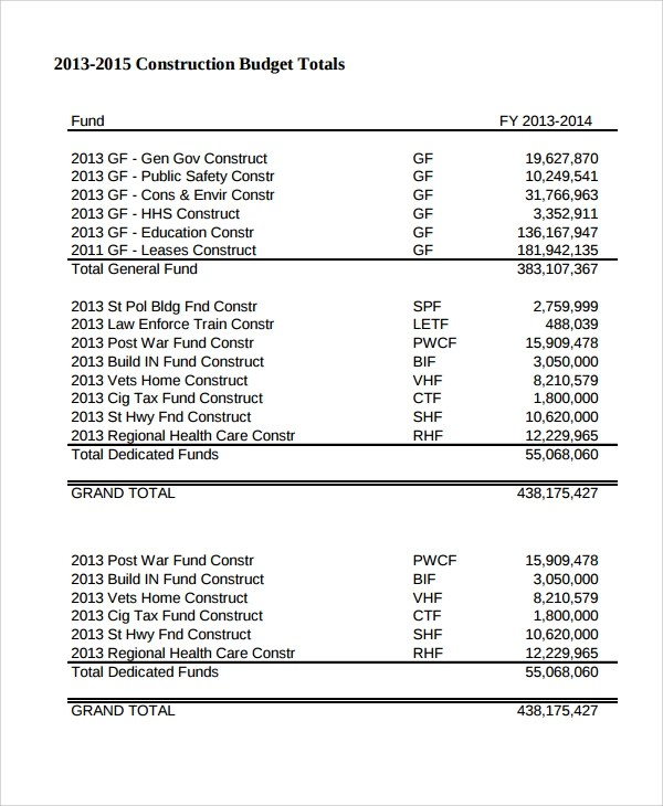 Sample Sales Budget Printable Receipt Form Sales Budget Template
