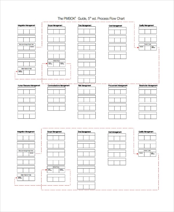 Sample Process Chart Template - 8+ Free Documents Download in PDF, Word