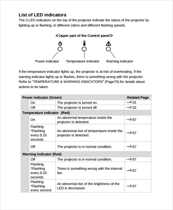 Sample Instructional Manual - 5+ Documents in PDF - instructional manual