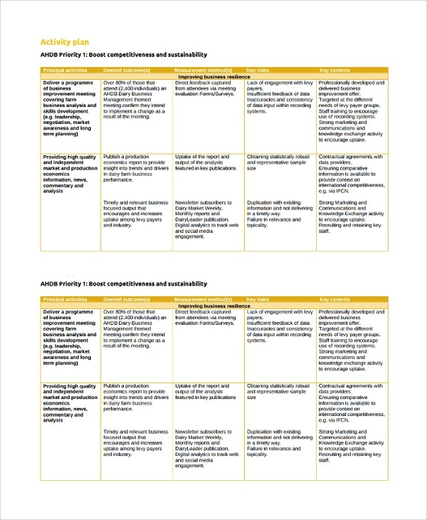 29+ Sample Business Plan Templates Sample Templates