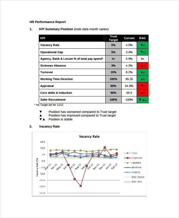 Hr report templates 15 free word pdf format download free