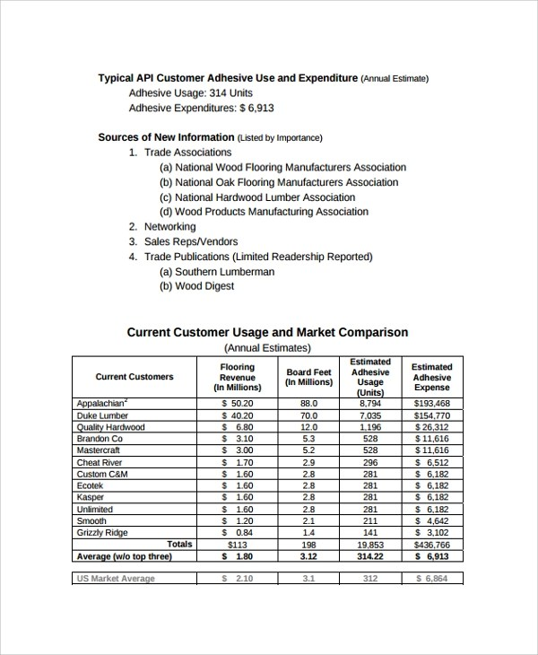 13+ Sample Consulting Reports Sample Templates
