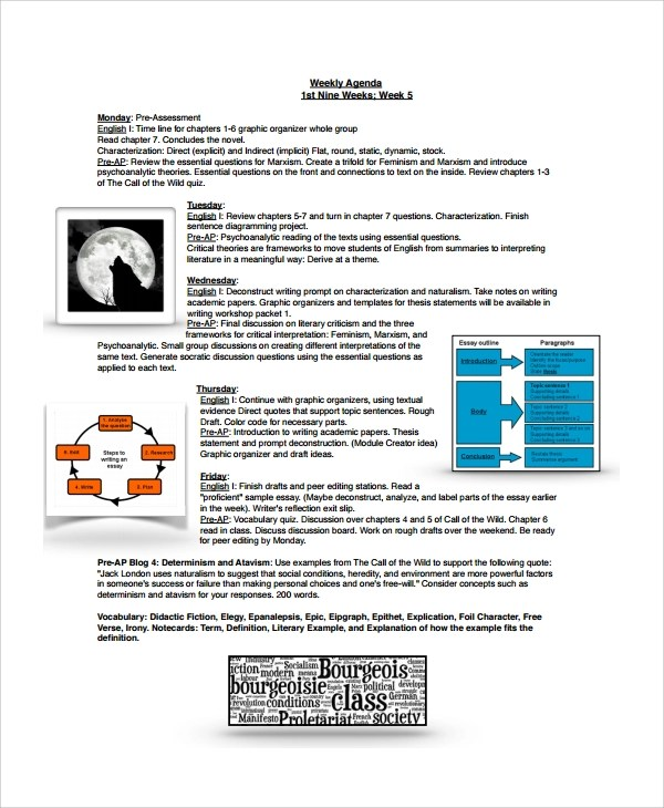Awesome Graphic Organizer Templates Free Picture Collection ...