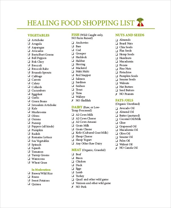 Sample Shopping List - 7+ Documents in PDF, Word - sample shopping list