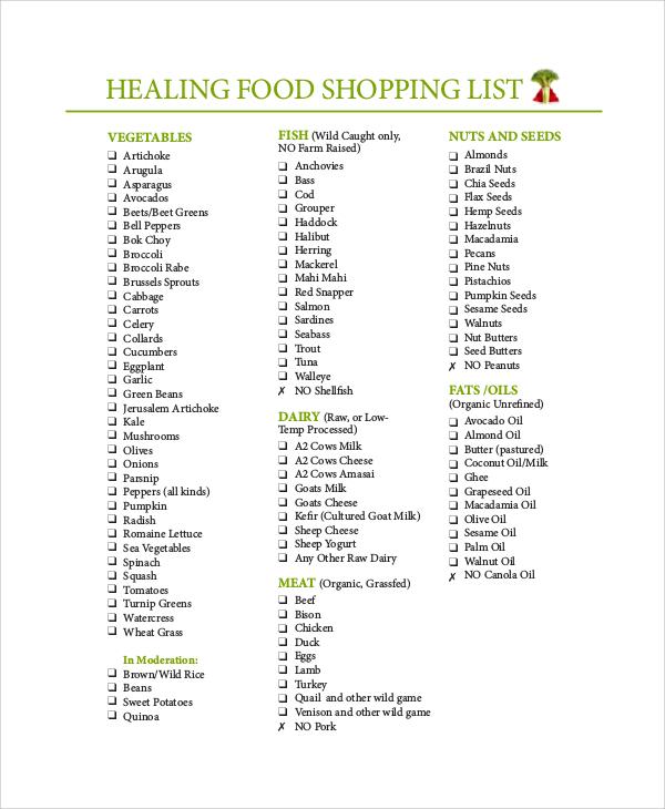8+ Sample Shopping List Templates Sample Templates - sample shopping list