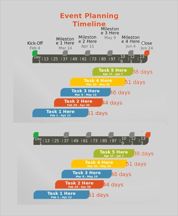 21+ Sample Timelines Sample Templates - Day Of Event Timeline Template