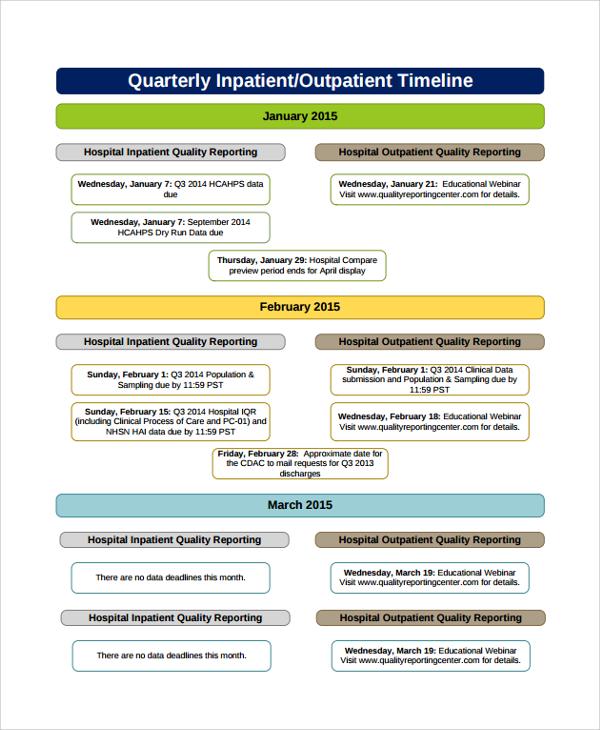 Sample Quarterly Calendar Templates Node2004 Resume Template