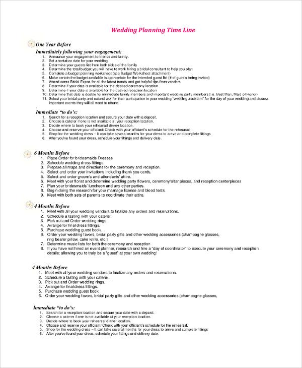 Sample Wedding Timeline - 7+ Documents in PDF
