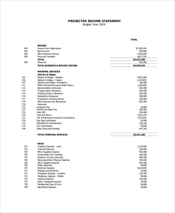 Sample Income Statement - 7+ Documents in PDF, Word, Excel - income statement template