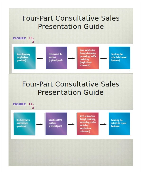 8+ Sample Sales Presentations Sample Templates