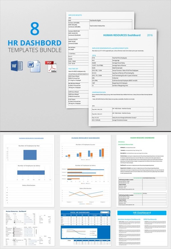 human resources dashboard - Intoanysearch