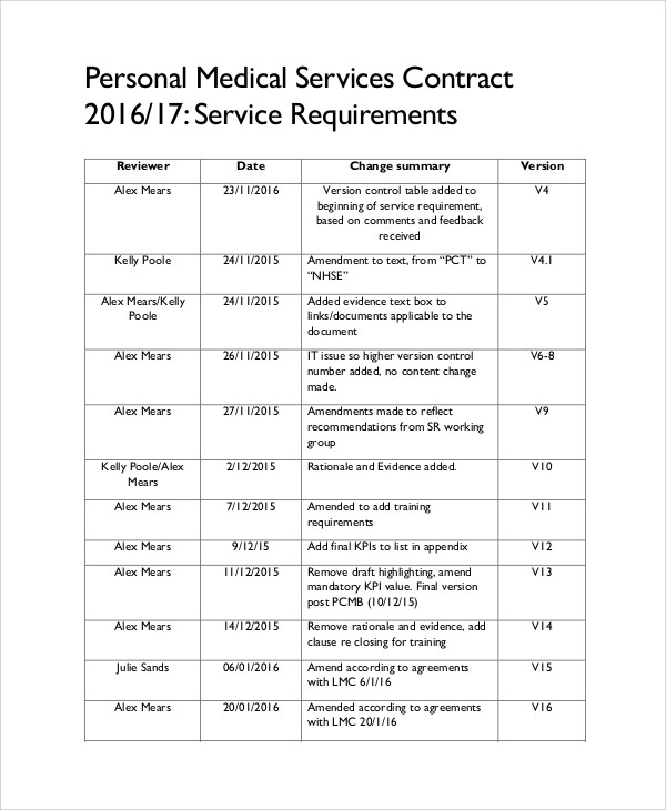 7+ Sample Personal Service Contracts Sample Templates - service contract sample
