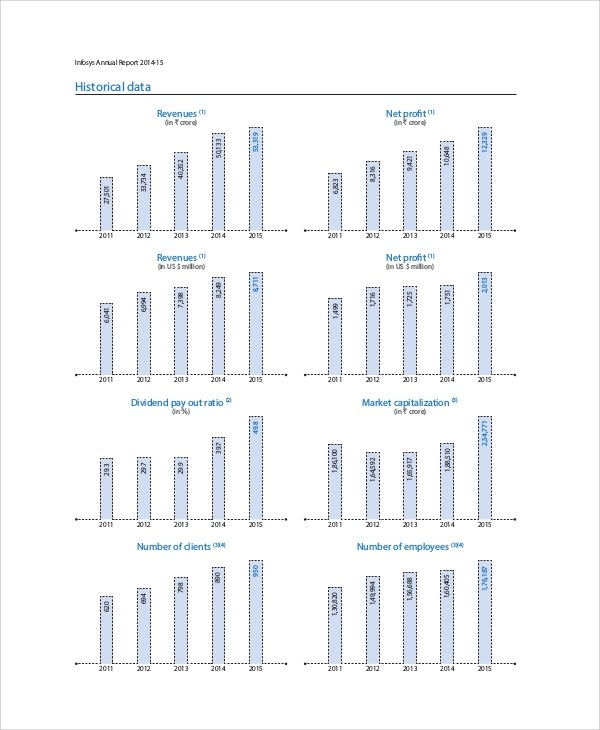 Sample Annual Report - 13+ Documents in PDF - sample company report