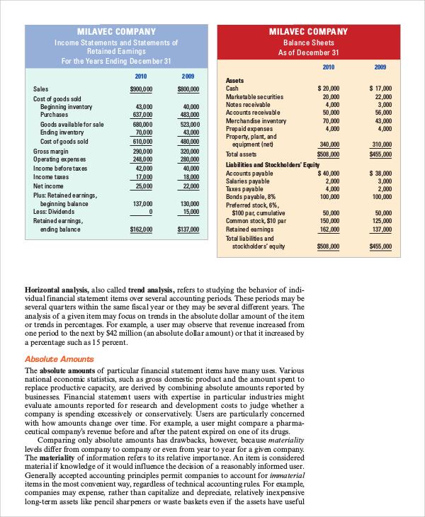 5+ Financial Data Analysis Samples Sample Templates