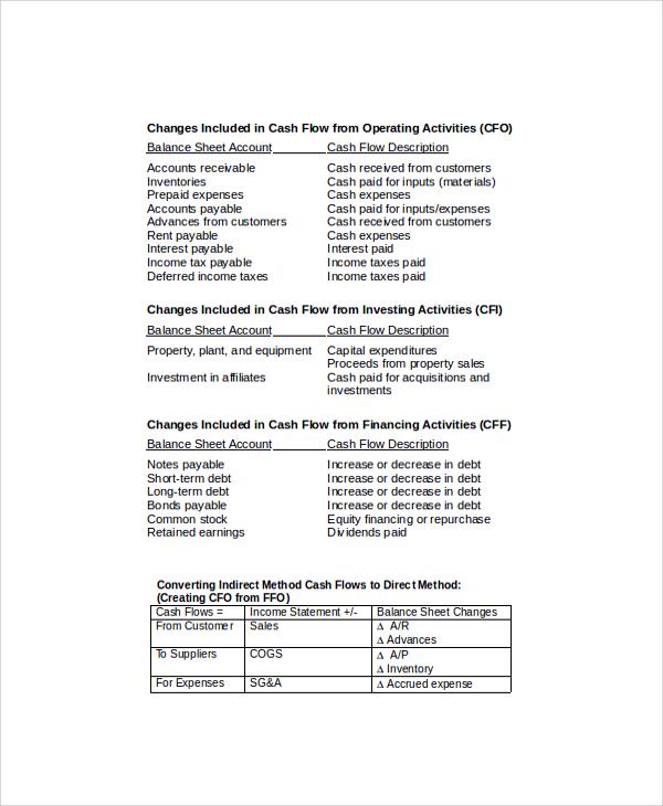 Sample Cash Flow Statement - 7+ Documents in PDF, Word - method of statement sample