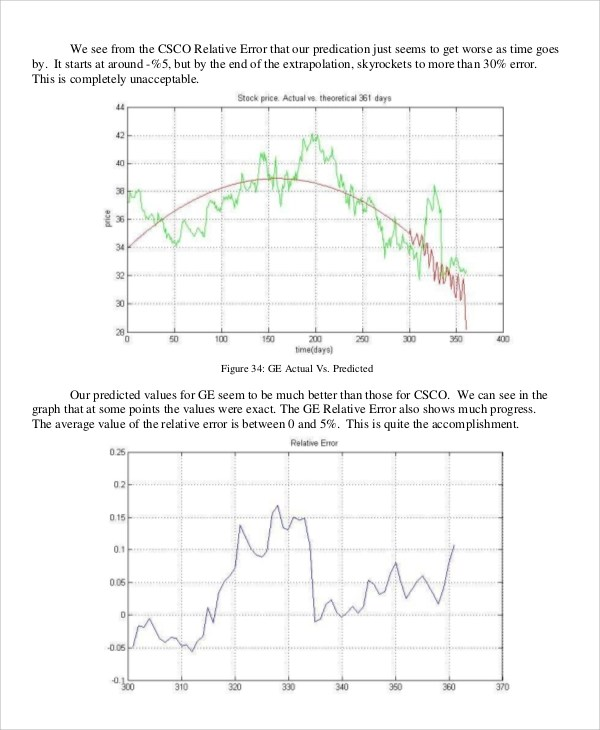 6+ Stock Market Analysis Samples Sample Templates