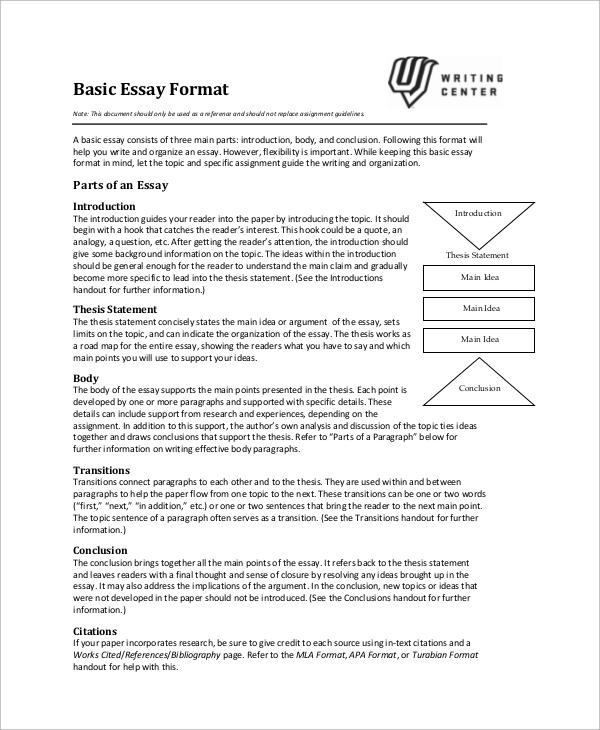Sat essay outline