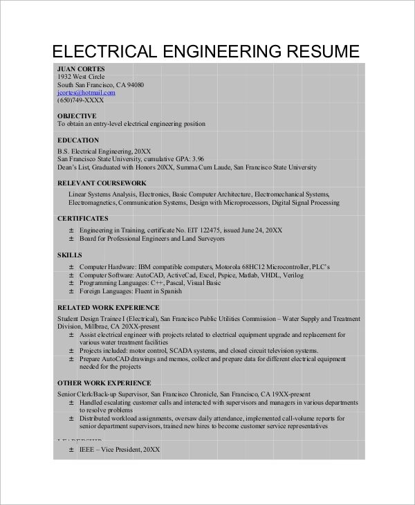 resume templates it professionals