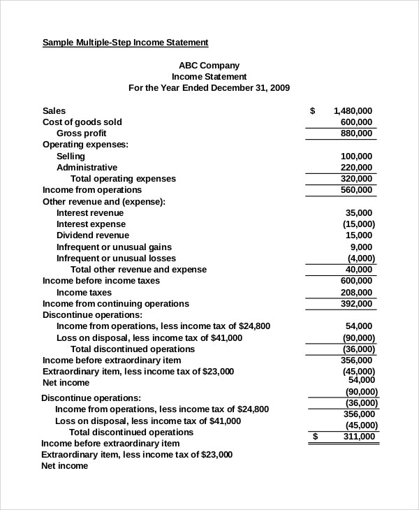 Income Statement Example - 7+ Samples in PDF - income statement template