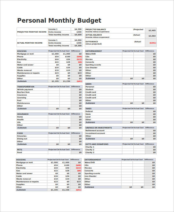9+ Monthly Budget Samples Sample Templates