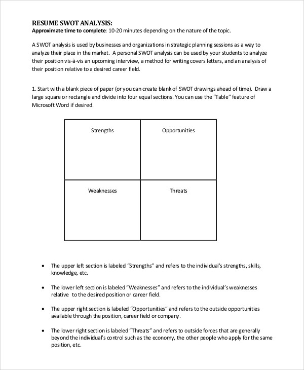 16+ SWOT Analysis Examples Sample Templates