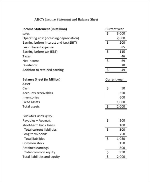 9+ Sample Balance Sheets Sample Templates