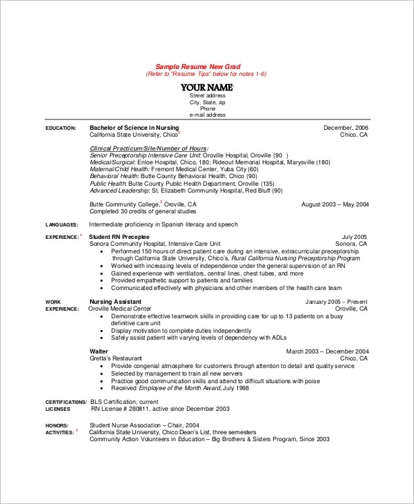 10+ Sample Nursing Resumes Sample Templates - Nursing Resume Tips