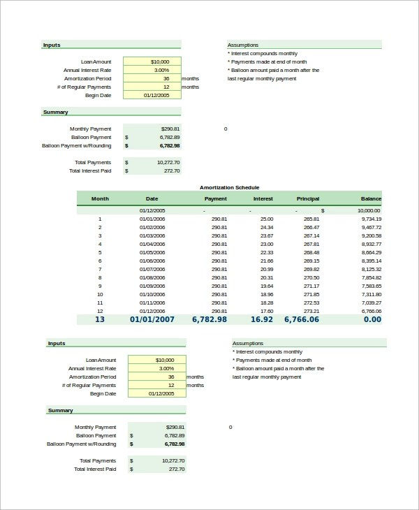 loan payment table excel 3slufsluidsprekers
