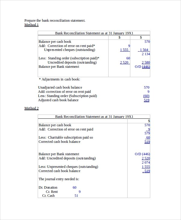 bank statement example pdf - Onwebioinnovate - example method statements