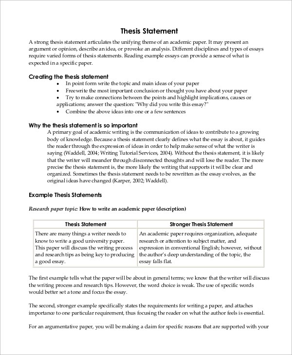 thesis statement – Thesis Statement