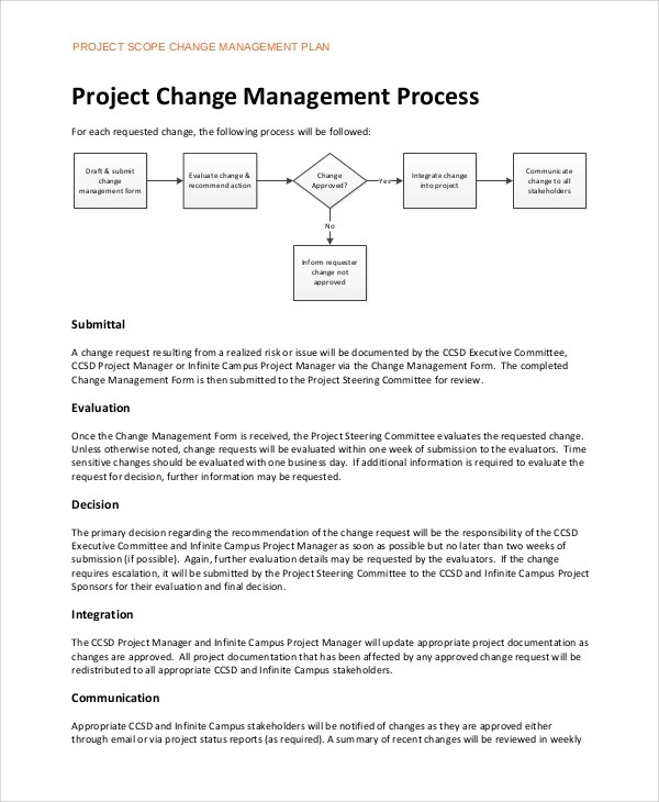 10+ Change Management Plan Samples Sample Templates