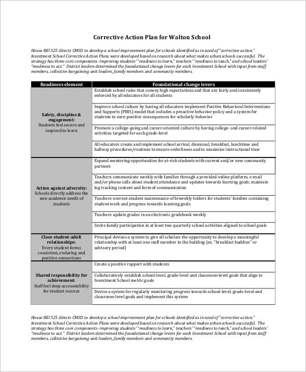 12+ Sample Corrective Action Plans Sample Templates