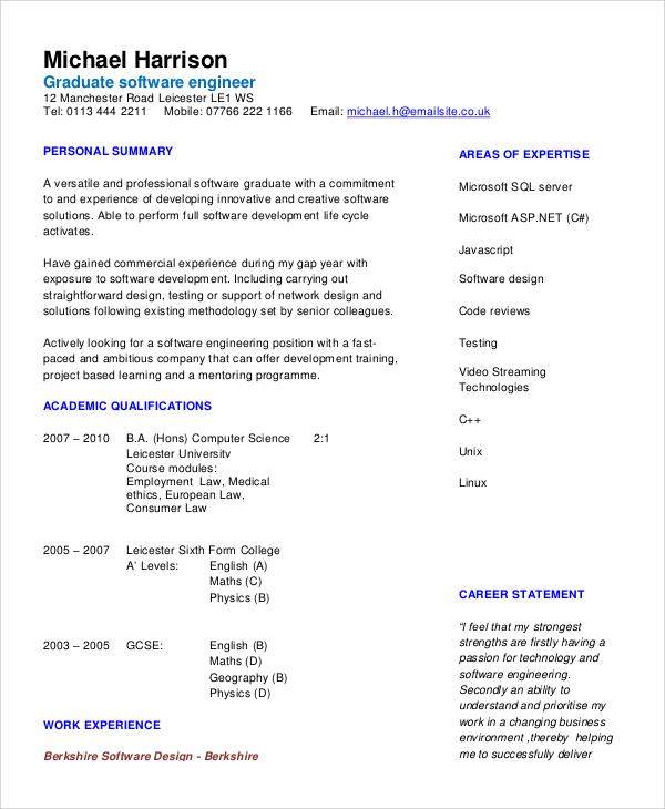 Keywords For Java Developer Resume