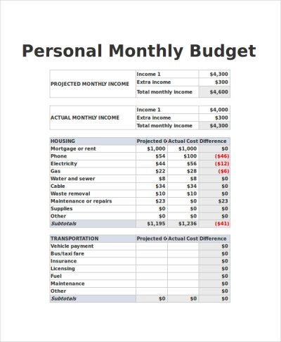 Sample Budget Spreadsheet - 8+ Examples in Excel