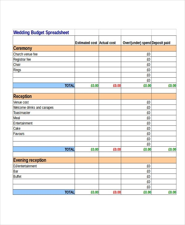 Sample Budget Spreadsheet - 8+ Examples in Excel - sample wedding budget