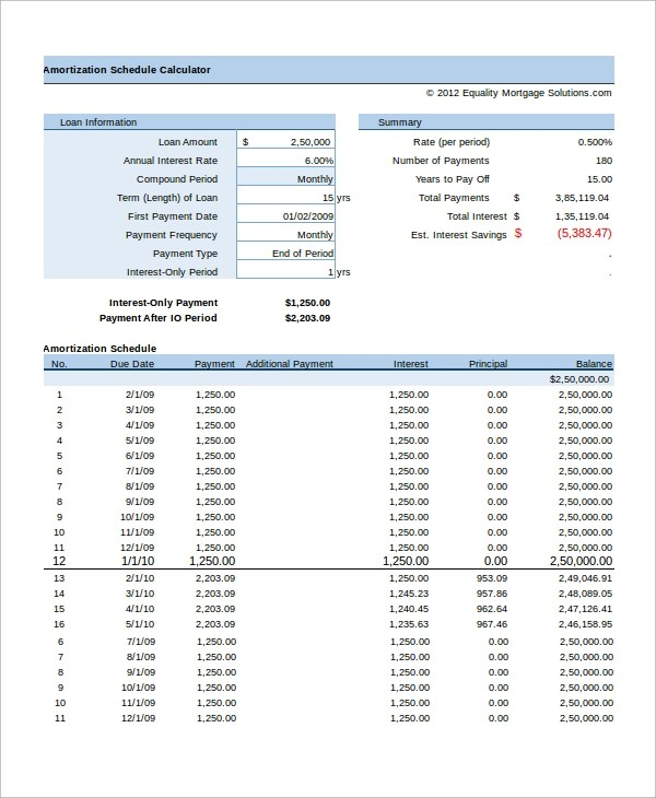 8+ Excel Amortization Schedule Samples Sample Templates - monthly amortization schedule calculator