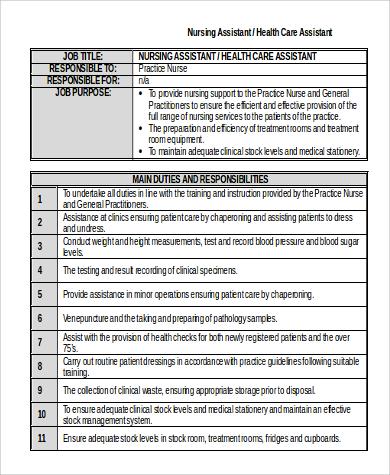 9+ Nursing Assistant Job Description Samples Sample Templates